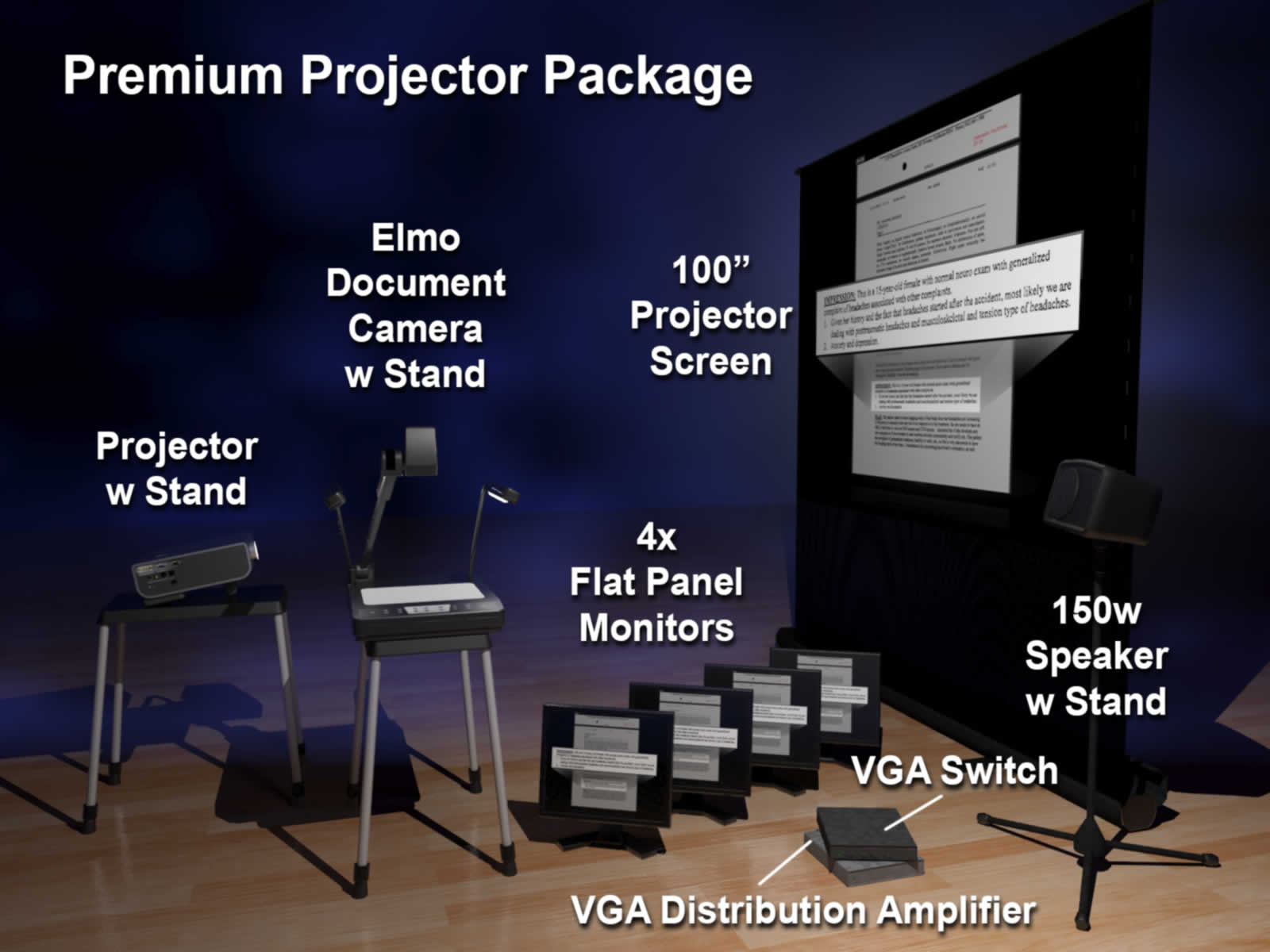 Premium Projector Package